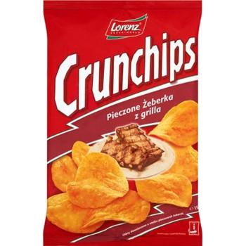 E8 Lorenz Crunchips...